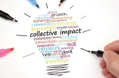 Collective Impact drawing